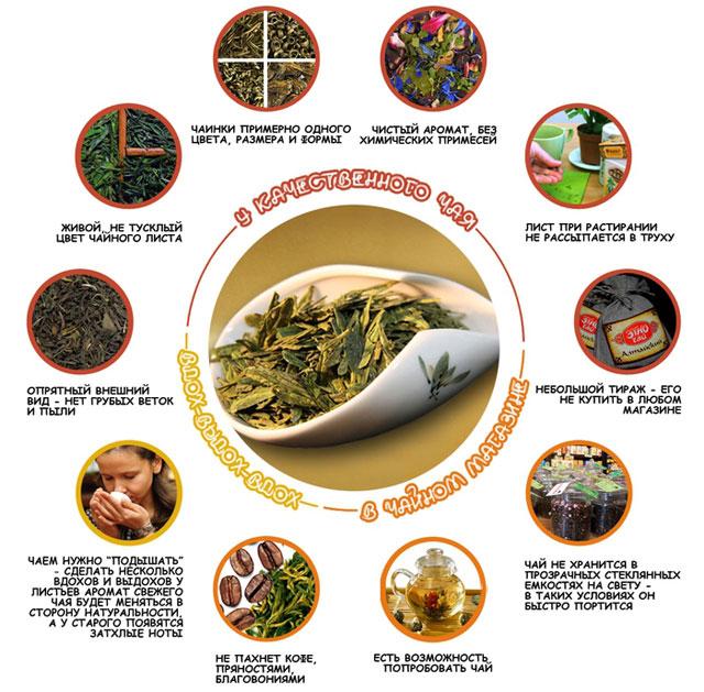 10 способов, которые помогут определить качество чайных листьев