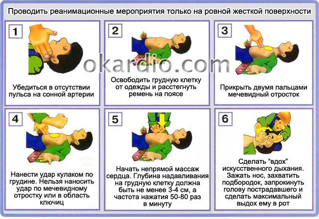 первая помощь при обнаружении симптомов сильной синусовой брадикардии