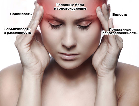 симптомы первой стадии цереброваскулярной недостаточности