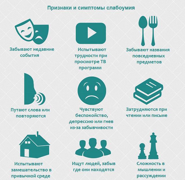 признаки и симптомы слабоумия