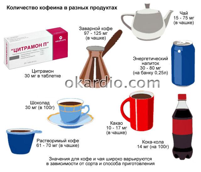 Изображение - Цитрамон при повышенном давлении можно ли пить 021-2