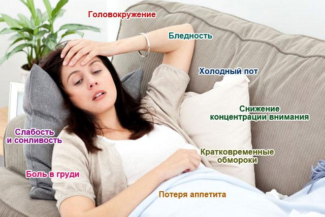 симптомы декомпенсированной брадиаритмии