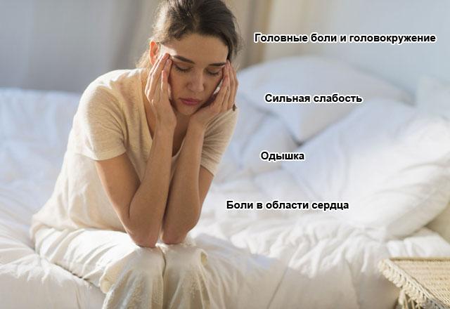 симптомы сильно выраженной синусовой аритмии