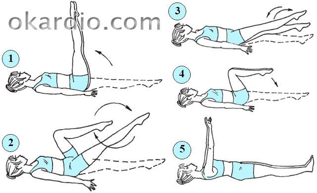 гимнастика для гипотоников