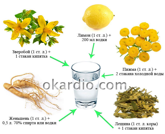 ингредиенты для приготовления настоек от гипотонии