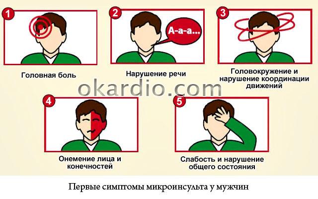 первые симптомы микроинсульта у мужчин