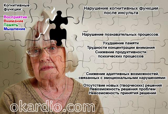 когнитивные нарушения после инсульта