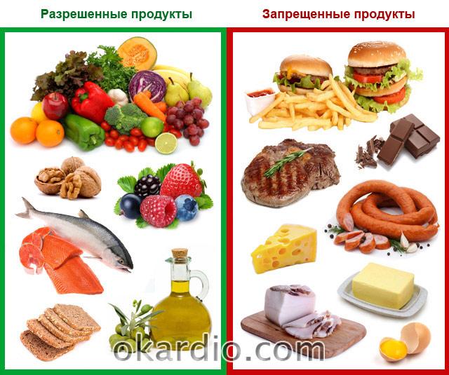 правильное питание для профилактики инсульта