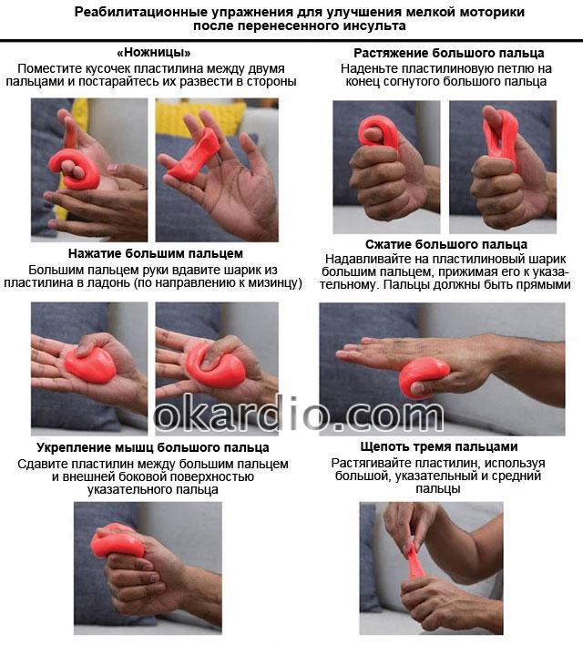 Упражнения для реабилитации после инсульта в домашних условиях 154