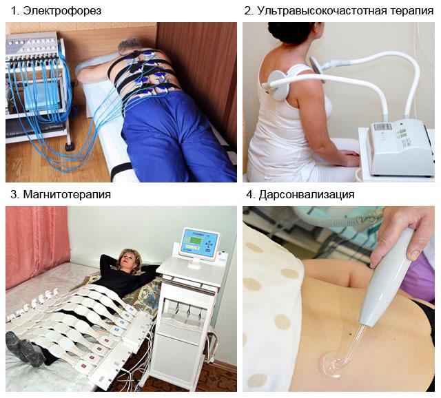 виды физической терапии при инсульте