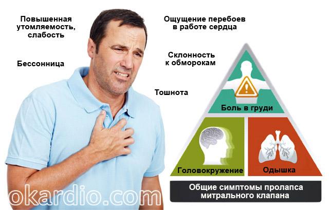 симптомы пролапса митрального клапана