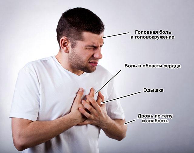 общие симптомы артериальной гипертонии