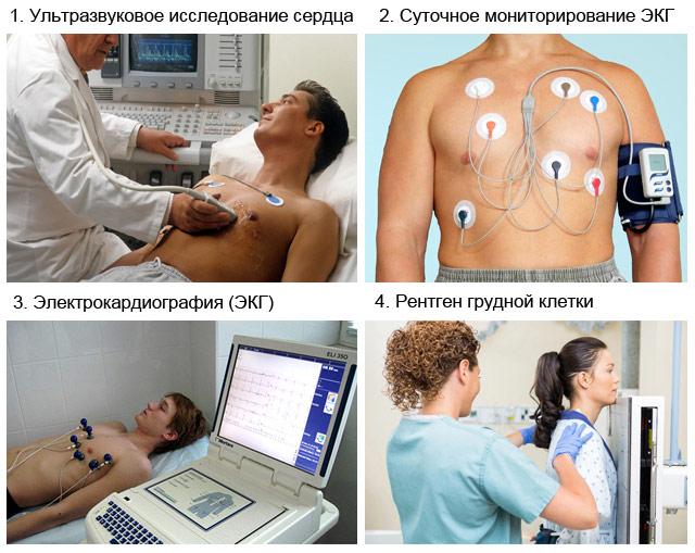 методы диагностики патологий сердца