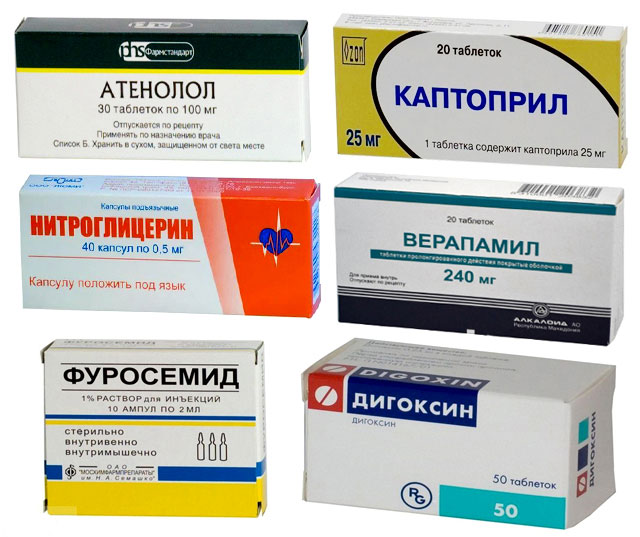 препараты для лечения сердечной недостаточности