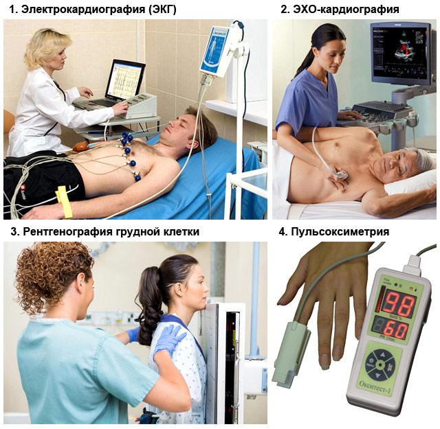 методы диагностики острой сердечной недостаточности