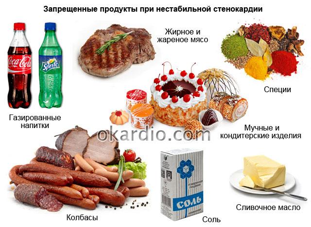 запрещенные продукты при нестабильной стенокардии