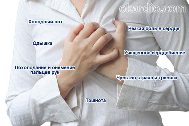 основные признаки стенокардии у женщин