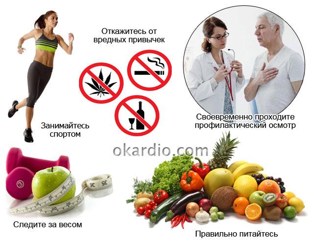 рекомендации по образу жизни для предотвращения появления приступов стенокардии