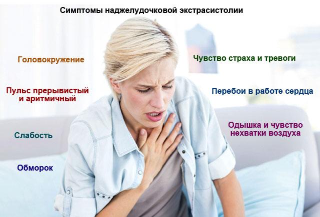 симптомы наджелудочковой экстрасистолии