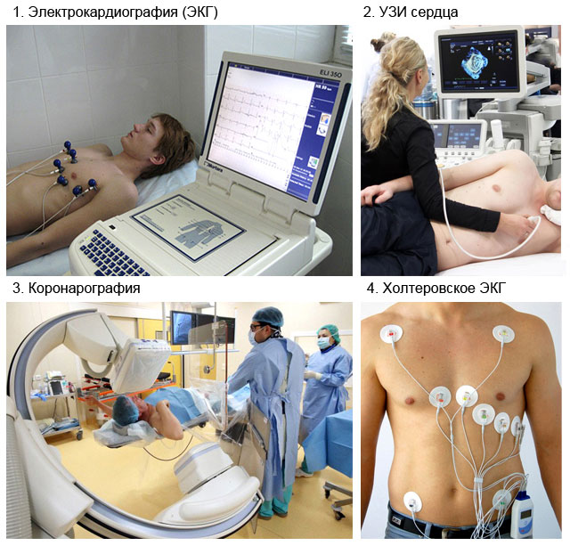 методы диагностики, которые необходимо пройти перед операцией