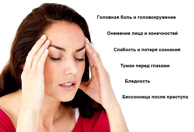симптомы первой степени спазма сосудов головного мозга