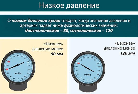 Изображение - Пониженное давление после повышенного 108-02