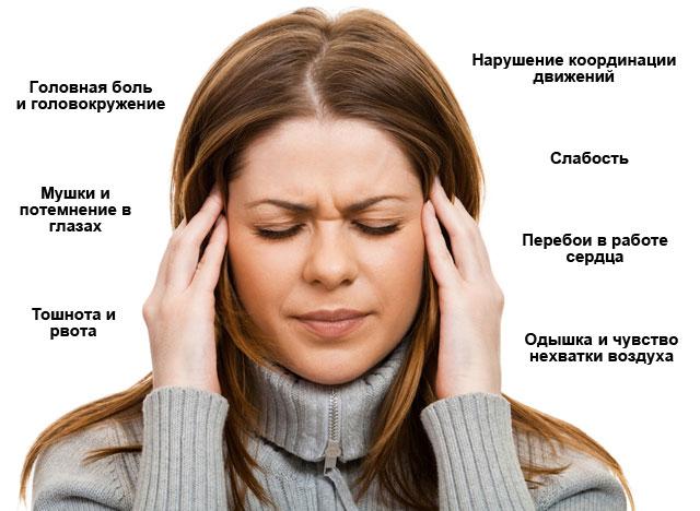 симптомы повышения давления и ускорение пульса