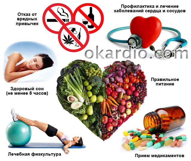 рекомендации по образу жизни для нормализации давления