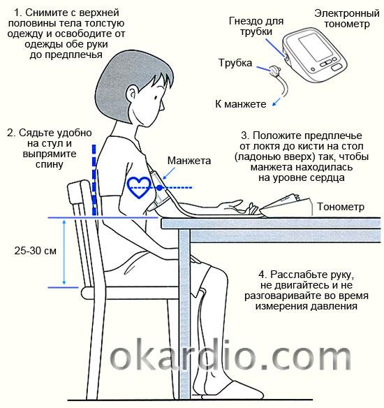 правила измерения давления электронным тонометром