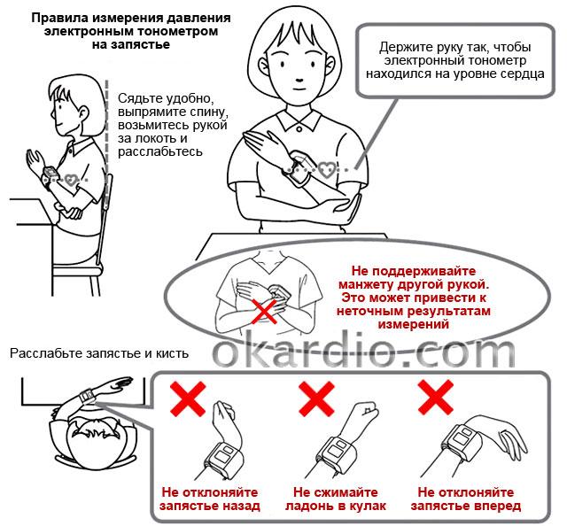 правила измерения давления электронным тонометром на запястье