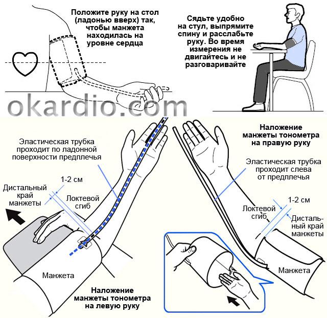 правила измерения давления на обеих руках
