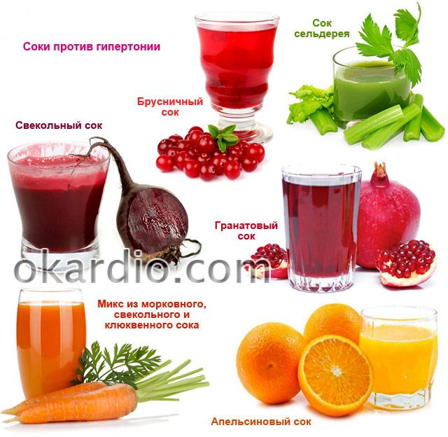 Препараты и витамины при гипертонии