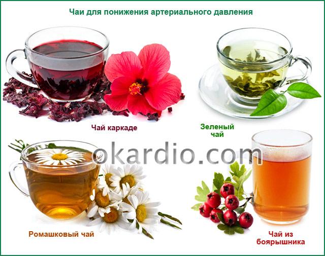 чаи для понижения артериального давления
