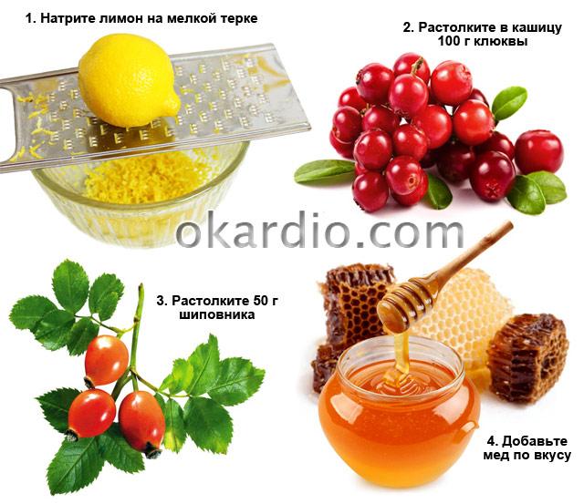 рецепт средства с лимоном от гипертонии