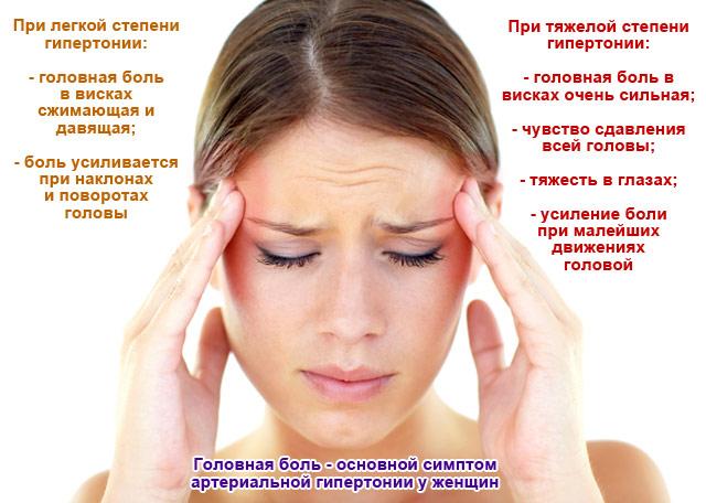 головная боль – симптом гипертонии