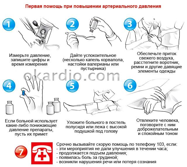 первая помощь при повышении артериального давления