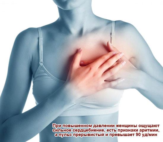 сильное сердцебиение при гипертонии