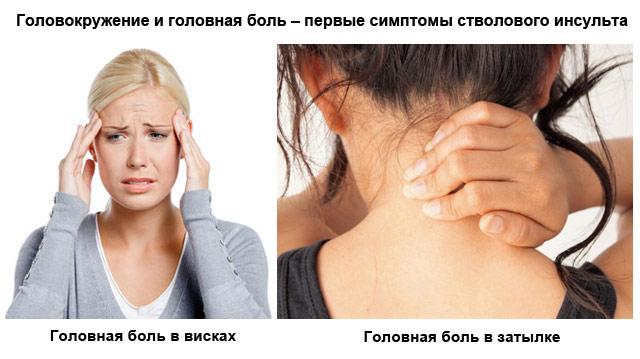 боль в голове и затылке