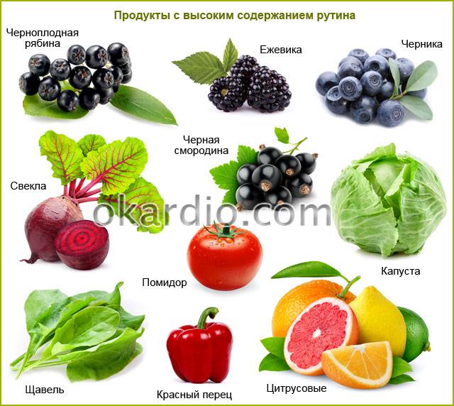 продукты с высоким содержанием рутина