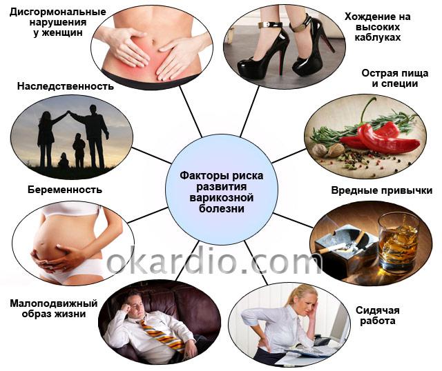 факторы риска развития варикозной болезни