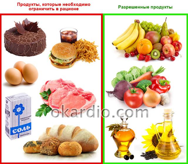 диета для профилактики варикоза вен