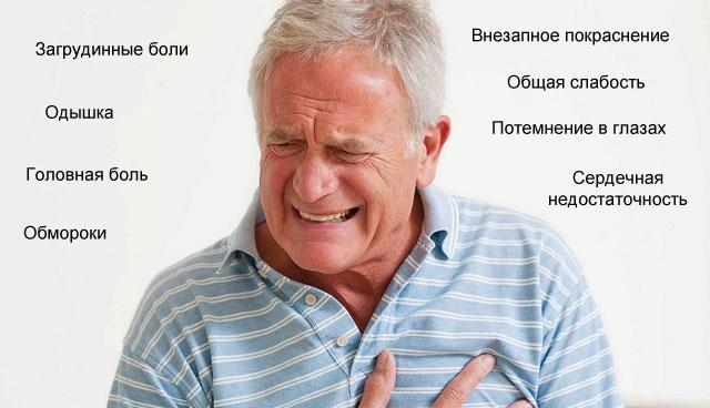 возможные симптомы СССУ
