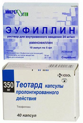 лекарственные препараты для терапии СССУ