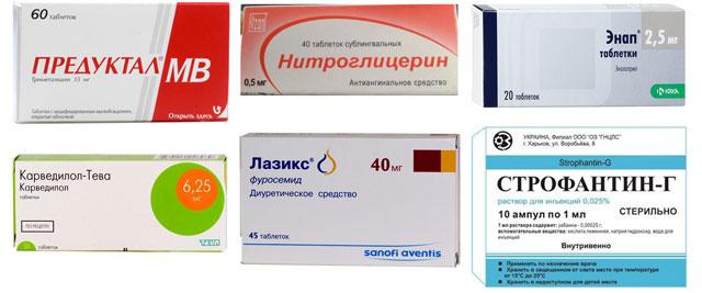 препараты для терапии кардиомиопатий