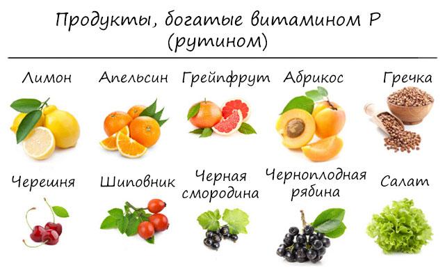 полезные продукты с содержанием витамина Р для укрепления сосудов