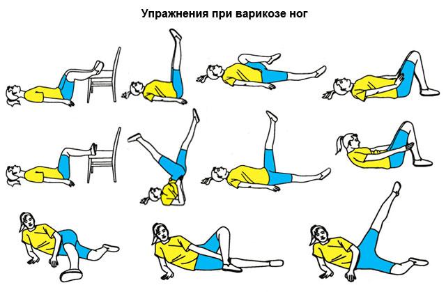 Упражнения в зале при варикозе