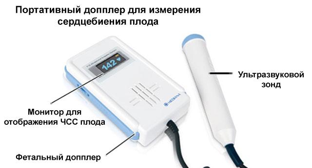 портативный фетальный допплер для самостоятельного измерения сердцебиения плода