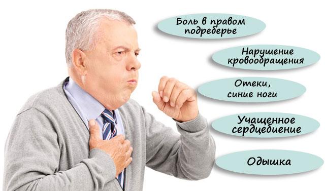 симптомы сердечного кашля при сердечной недостаточности