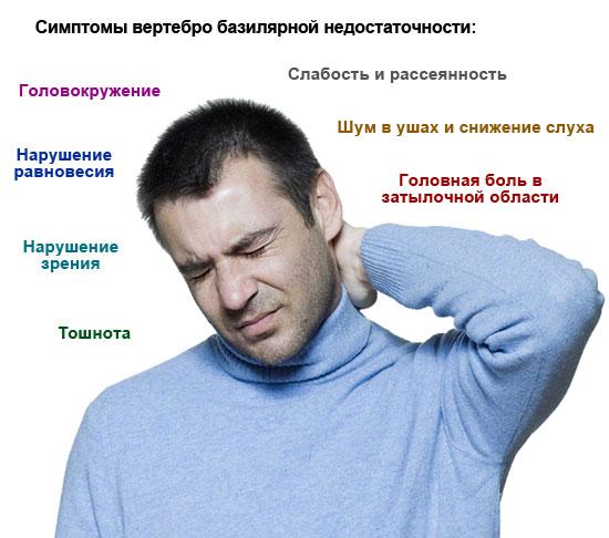 симптомы вертебро базилярной недостаточности