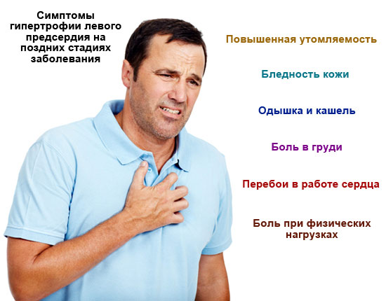 симптомы гипертрофии левого предсердия на поздних стадиях заболевания